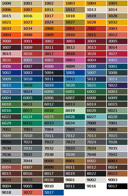 порошковая покраска профилей в цвета РАЛ